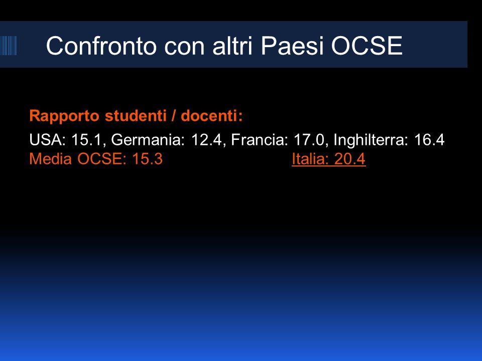 Confronto con altri Paesi OCSE Rapporto studenti / docenti: USA: 15.1, Germania: 12.4, Francia: 17.0, Inghilterra: 16.4 Media OCSE: 15.3 Italia: 20.4