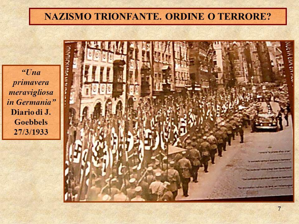 7 NAZISMO TRIONFANTE. ORDINE O TERRORE? Una primavera meravigliosa in Germania Diario di J. Goebbels 27/3/1933