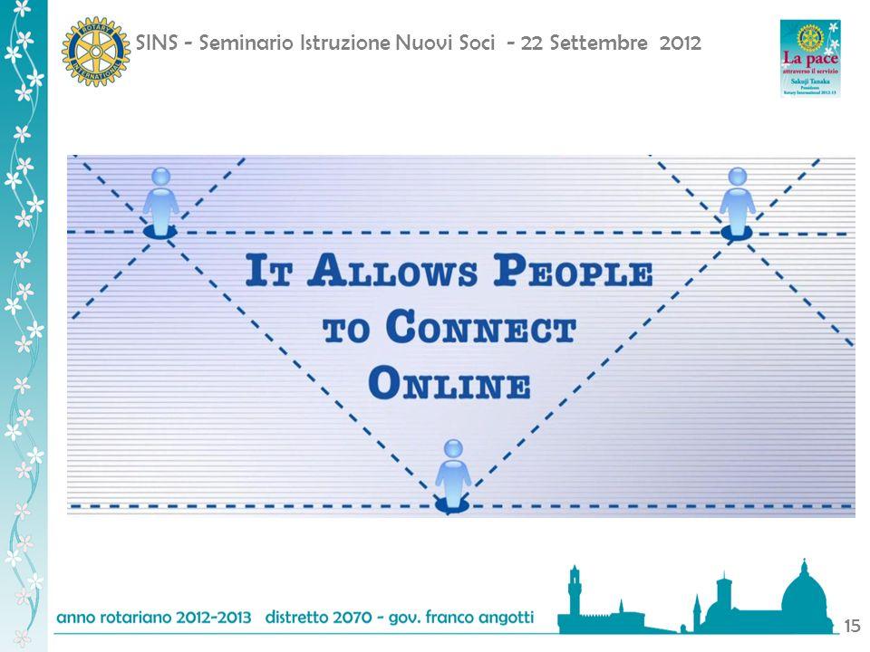 SINS - Seminario Istruzione Nuovi Soci - 22 Settembre 2012 15