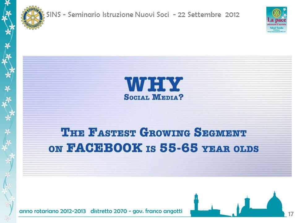 SINS - Seminario Istruzione Nuovi Soci - 22 Settembre 2012 17