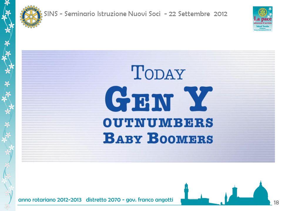 SINS - Seminario Istruzione Nuovi Soci - 22 Settembre 2012 18
