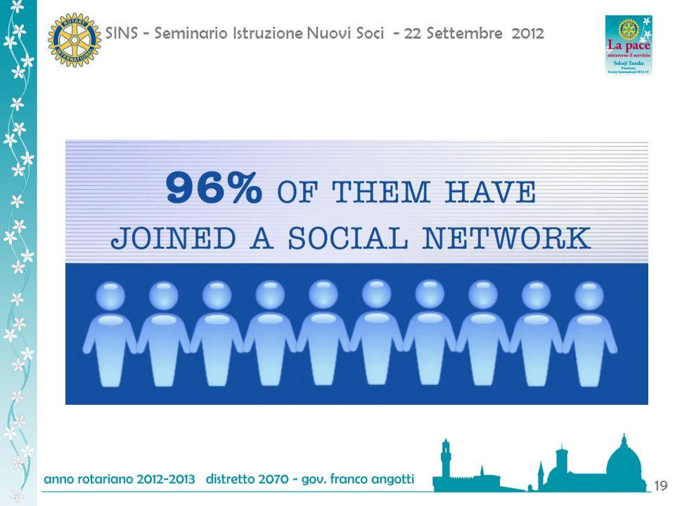 SINS - Seminario Istruzione Nuovi Soci - 22 Settembre 2012 19