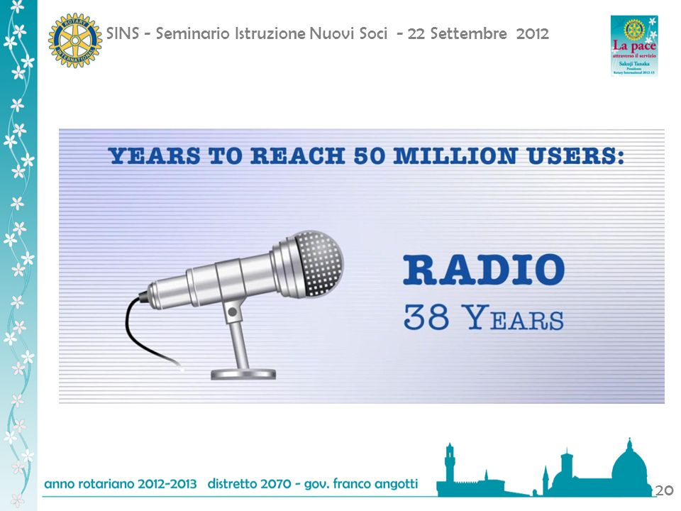 SINS - Seminario Istruzione Nuovi Soci - 22 Settembre 2012 20