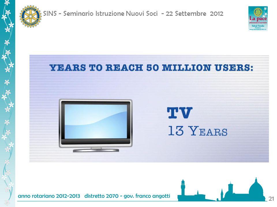 SINS - Seminario Istruzione Nuovi Soci - 22 Settembre 2012 21