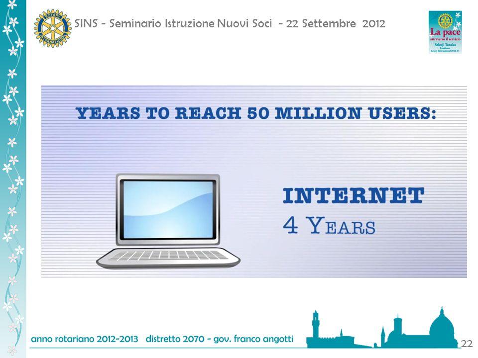 SINS - Seminario Istruzione Nuovi Soci - 22 Settembre 2012 22