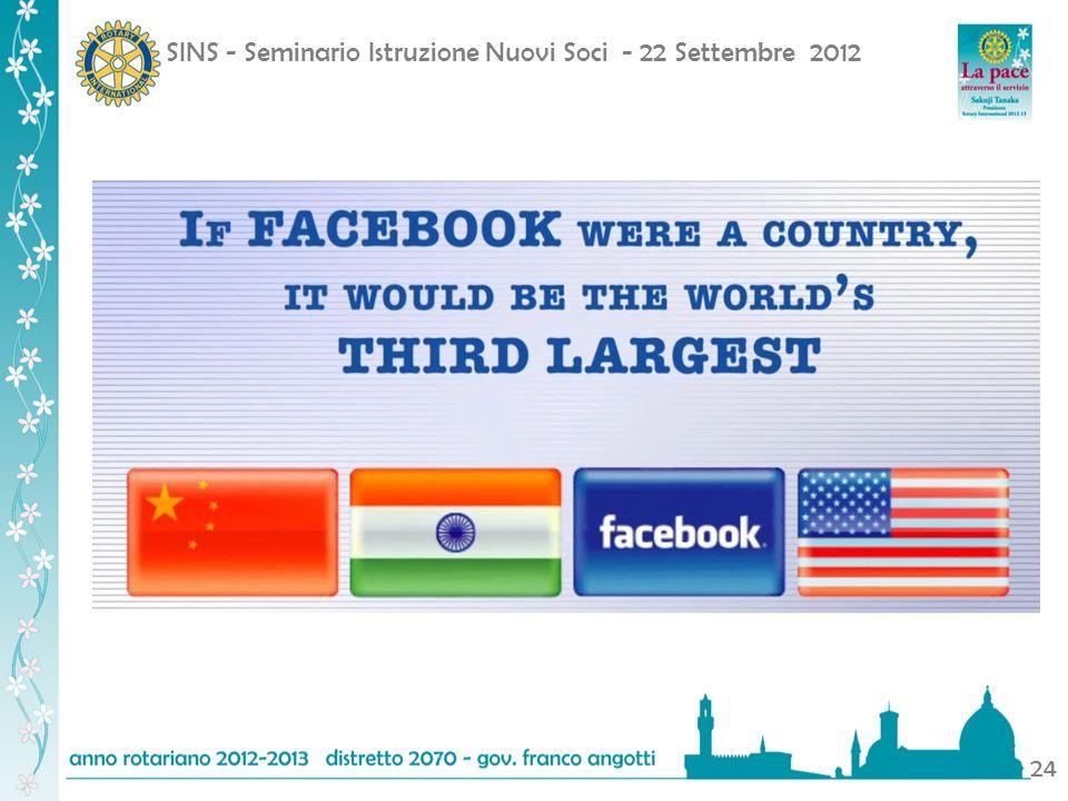 SINS - Seminario Istruzione Nuovi Soci - 22 Settembre 2012 24