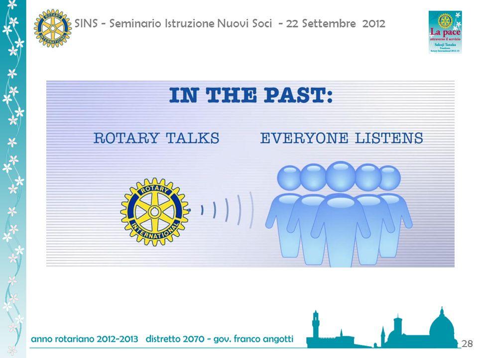 SINS - Seminario Istruzione Nuovi Soci - 22 Settembre 2012 28