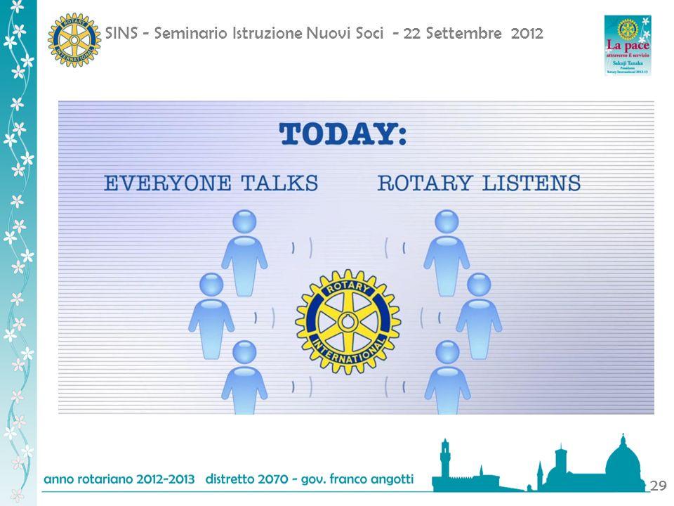 SINS - Seminario Istruzione Nuovi Soci - 22 Settembre 2012 29