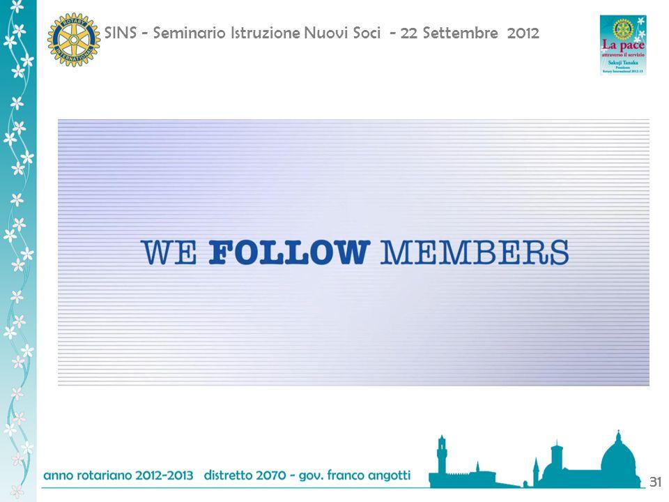 SINS - Seminario Istruzione Nuovi Soci - 22 Settembre 2012 31
