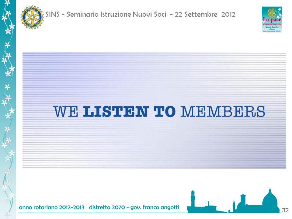 SINS - Seminario Istruzione Nuovi Soci - 22 Settembre 2012 32