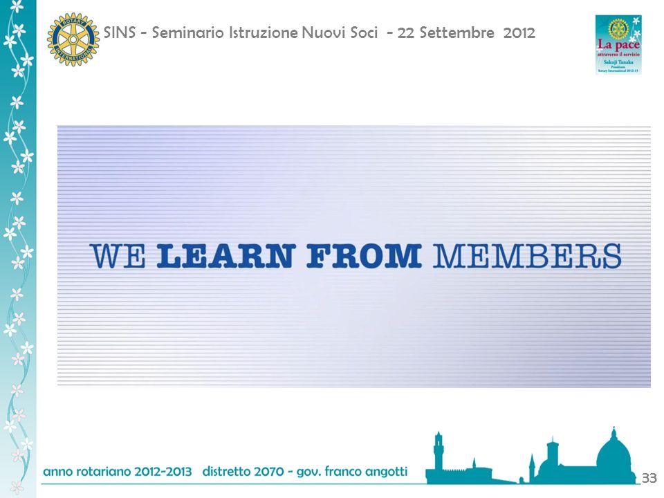 SINS - Seminario Istruzione Nuovi Soci - 22 Settembre 2012 33