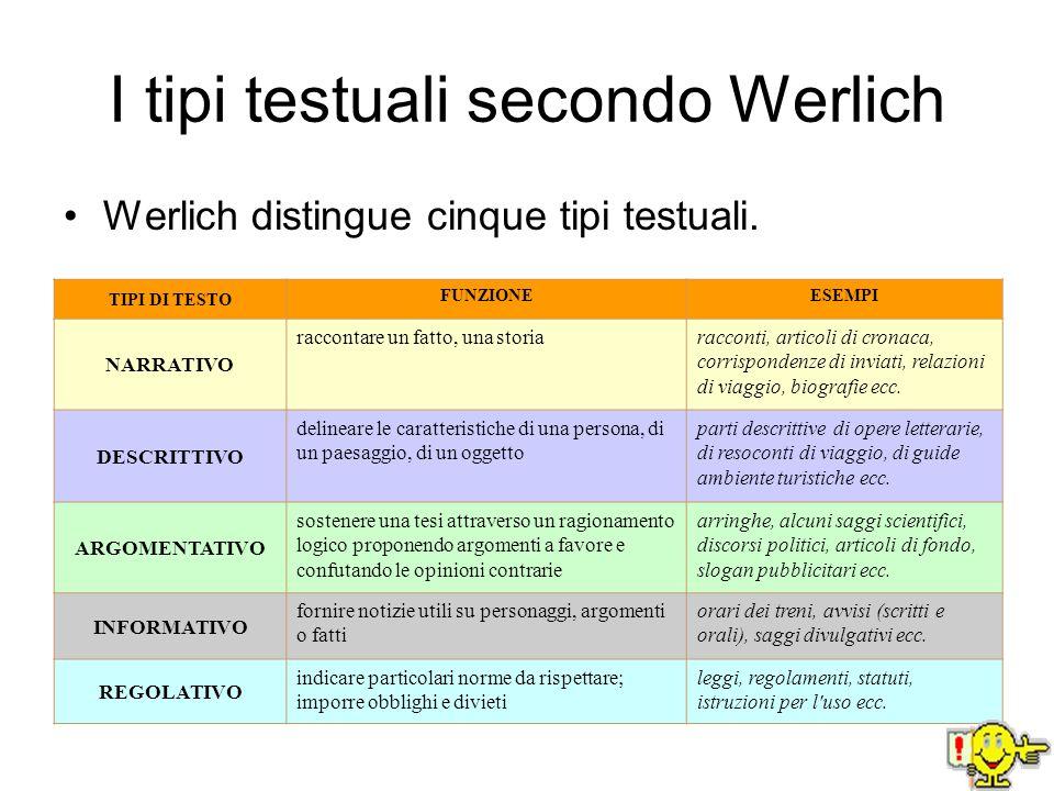 I tipi testuali secondo Werlich Werlich distingue cinque tipi testuali. TIPI DI TESTO FUNZIONEESEMPI NARRATIVO raccontare un fatto, una storiaracconti