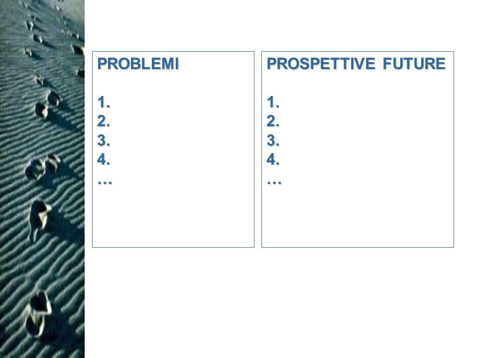 PROBLEMI1.2.3.4.… PROSPETTIVE FUTURE 1.2.3.4.…