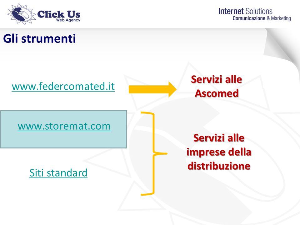 Gli strumenti www.federcomated.it www.storemat.com Servizi alle Ascomed Servizi alle imprese della distribuzione Siti standard