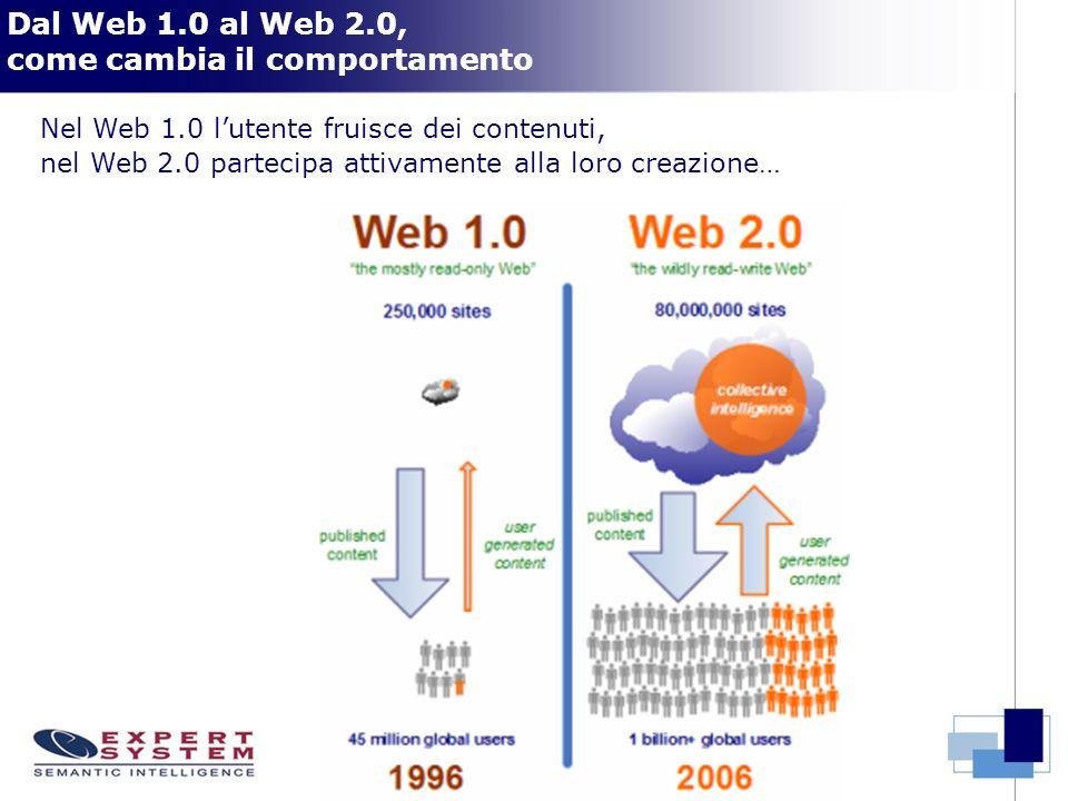 Dal Web 1.0 al Web 2.0, come cambia il comportamento Nel Web 1.0 lutente fruisce dei contenuti, nel Web 2.0 partecipa attivamente alla loro creazione…