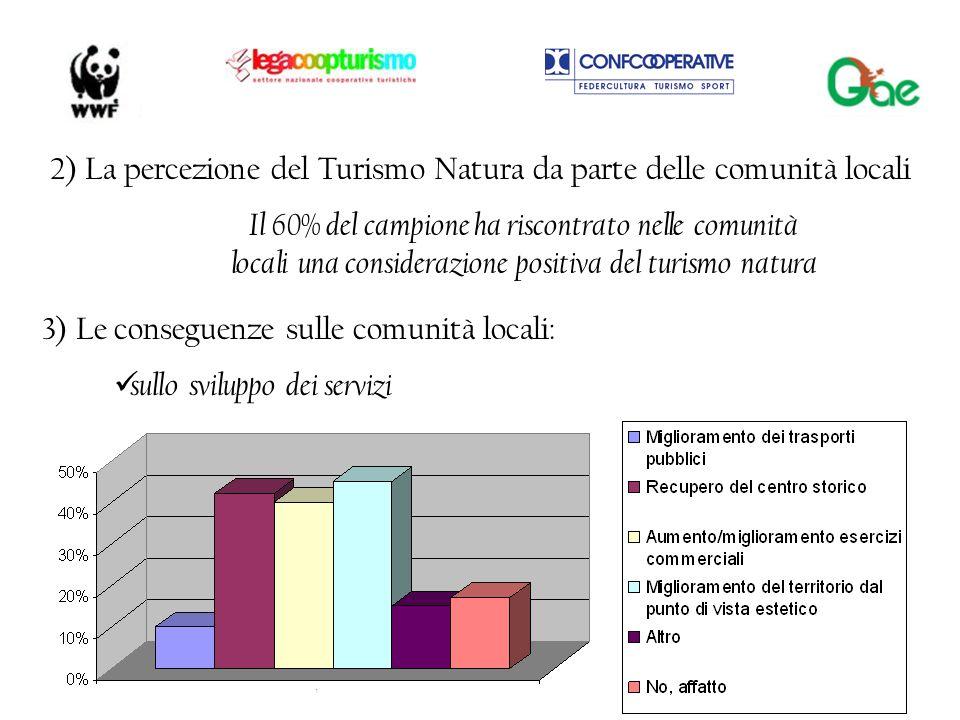 2) La percezione del Turismo Natura da parte delle comunità locali 3) Le conseguenze sulle comunità locali: Il 60% del campione ha riscontrato nelle c