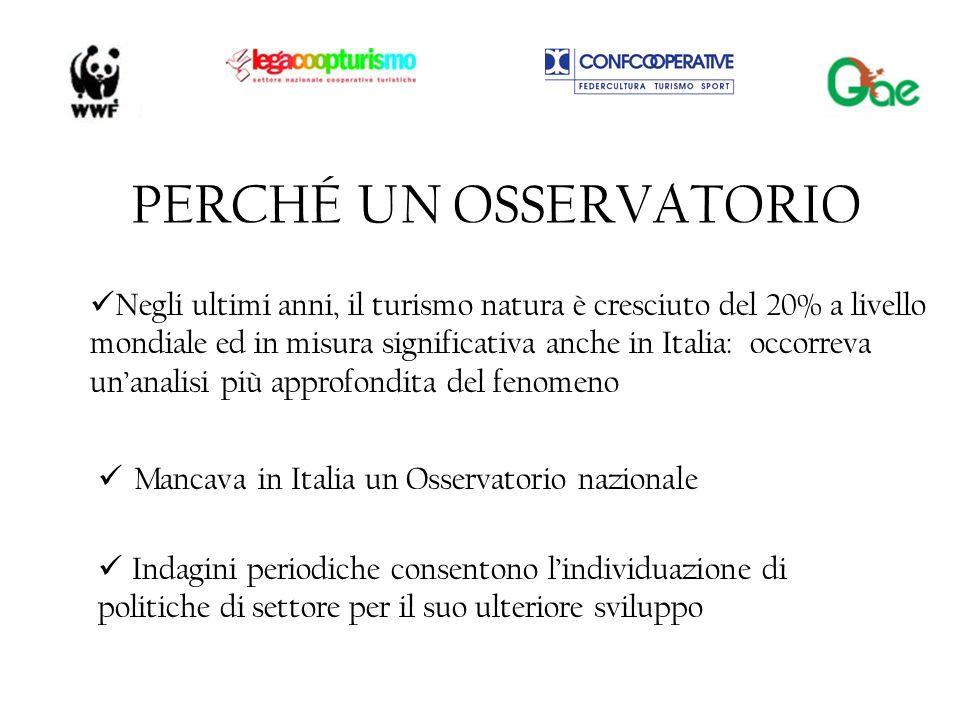 PERCHÉ UN OSSERVATORIO Mancava in Italia un Osservatorio nazionale Negli ultimi anni, il turismo natura è cresciuto del 20% a livello mondiale ed in m