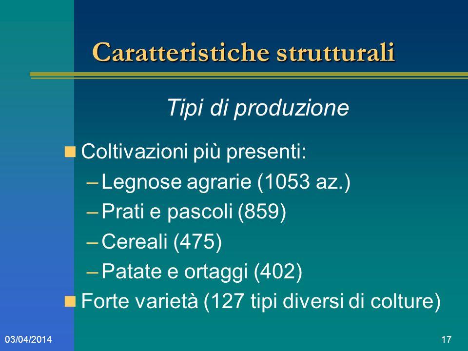 1703/04/2014 Caratteristiche strutturali Tipi di produzione Coltivazioni più presenti: –Legnose agrarie (1053 az.) –Prati e pascoli (859) –Cereali (475) –Patate e ortaggi (402) Forte varietà (127 tipi diversi di colture)