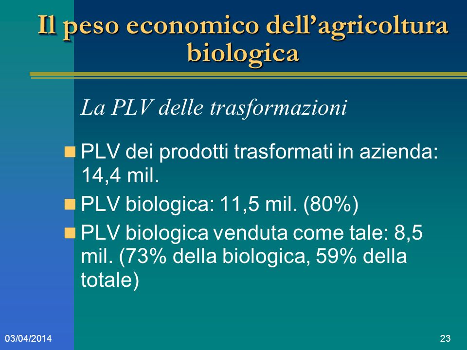 2303/04/2014 Il peso economico dellagricoltura biologica La PLV delle trasformazioni PLV dei prodotti trasformati in azienda: 14,4 mil.