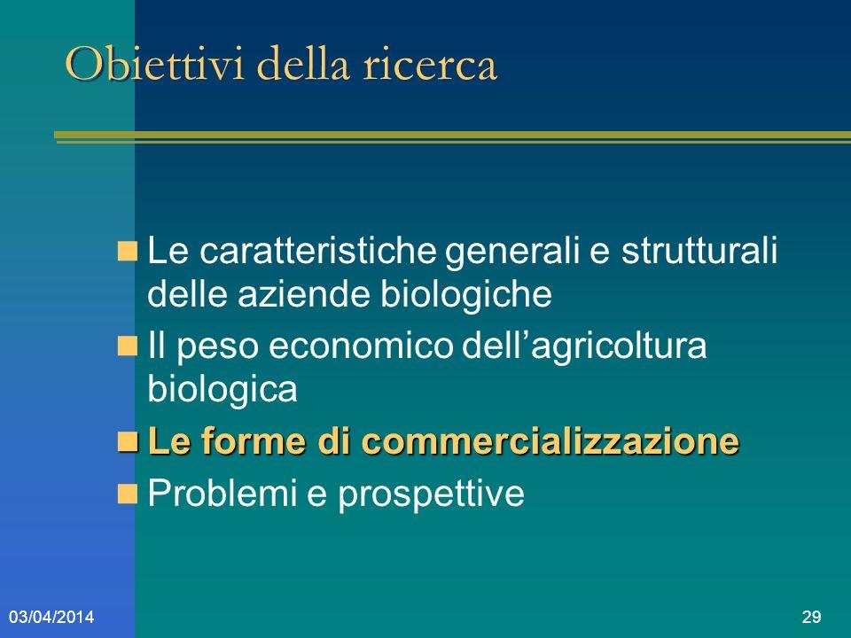 2903/04/2014 Obiettivi della ricerca Le caratteristiche generali e strutturali delle aziende biologiche Il peso economico dellagricoltura biologica Le forme di commercializzazione Le forme di commercializzazione Problemi e prospettive