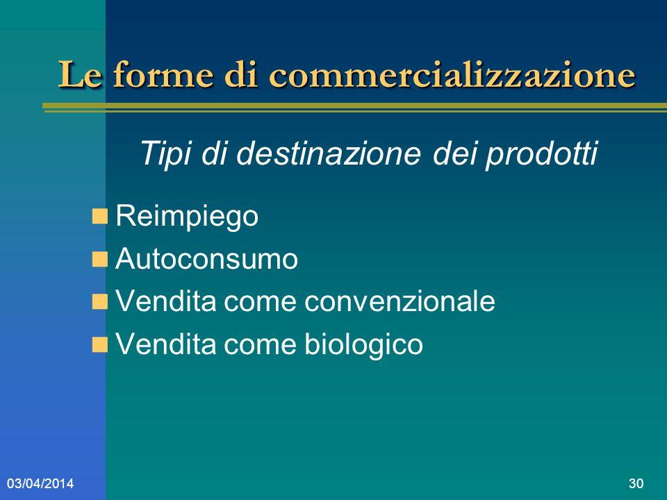 3003/04/2014 Le forme di commercializzazione Tipi di destinazione dei prodotti Reimpiego Autoconsumo Vendita come convenzionale Vendita come biologico