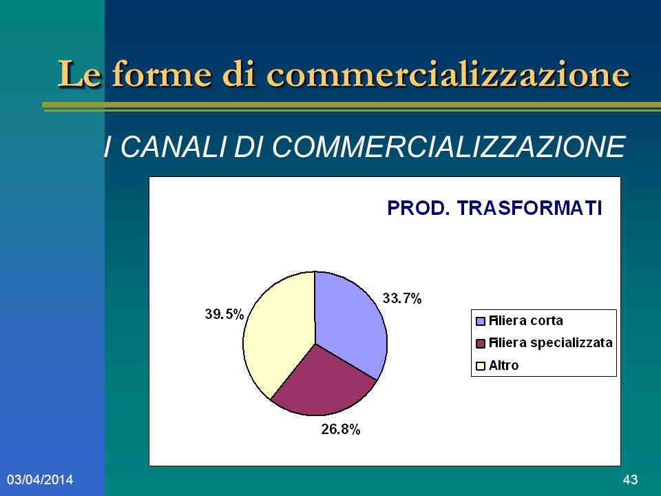 4303/04/2014 Le forme di commercializzazione I CANALI DI COMMERCIALIZZAZIONE