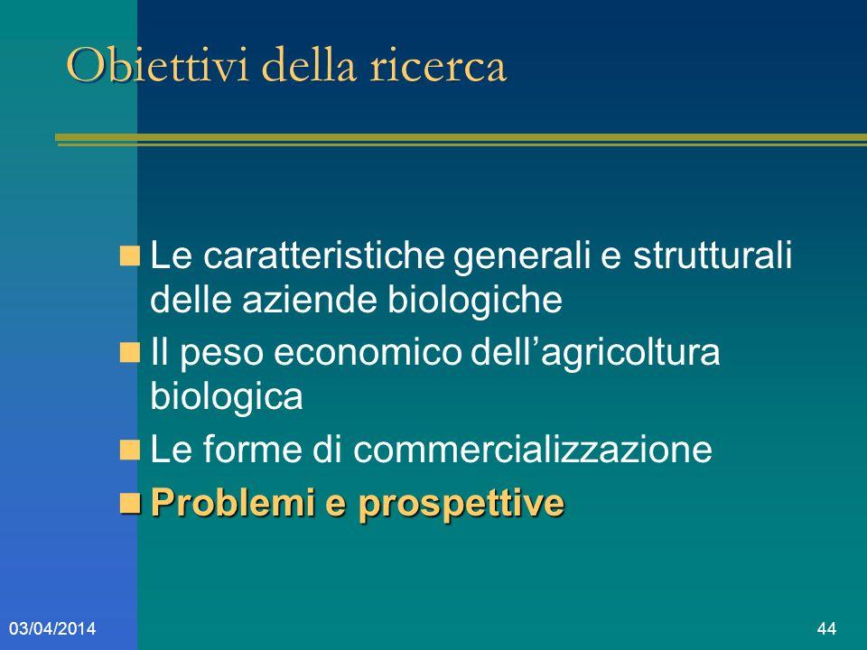 4403/04/2014 Obiettivi della ricerca Le caratteristiche generali e strutturali delle aziende biologiche Il peso economico dellagricoltura biologica Le forme di commercializzazione Problemi e prospettive Problemi e prospettive