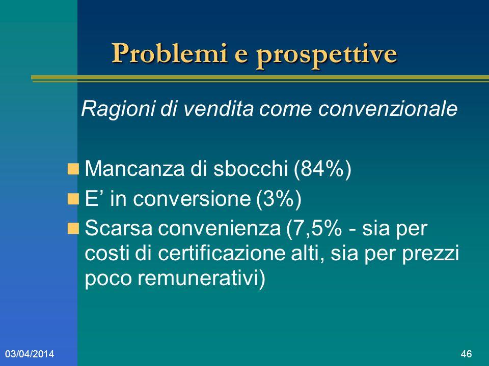4603/04/2014 Problemi e prospettive Ragioni di vendita come convenzionale Mancanza di sbocchi (84%) E in conversione (3%) Scarsa convenienza (7,5% - sia per costi di certificazione alti, sia per prezzi poco remunerativi)