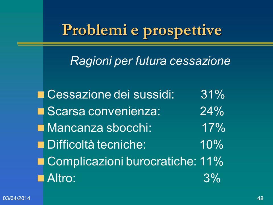 4803/04/2014 Problemi e prospettive Ragioni per futura cessazione Cessazione dei sussidi: 31% Scarsa convenienza: 24% Mancanza sbocchi: 17% Difficoltà tecniche: 10% Complicazioni burocratiche: 11% Altro: 3%