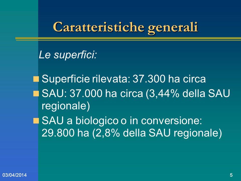 503/04/2014 Caratteristiche generali Le superfici: Superficie rilevata: 37.300 ha circa SAU: 37.000 ha circa (3,44% della SAU regionale) SAU a biologico o in conversione: 29.800 ha (2,8% della SAU regionale)