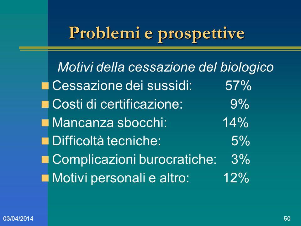 5003/04/2014 Problemi e prospettive Motivi della cessazione del biologico Cessazione dei sussidi: 57% Costi di certificazione: 9% Mancanza sbocchi: 14% Difficoltà tecniche: 5% Complicazioni burocratiche: 3% Motivi personali e altro: 12%