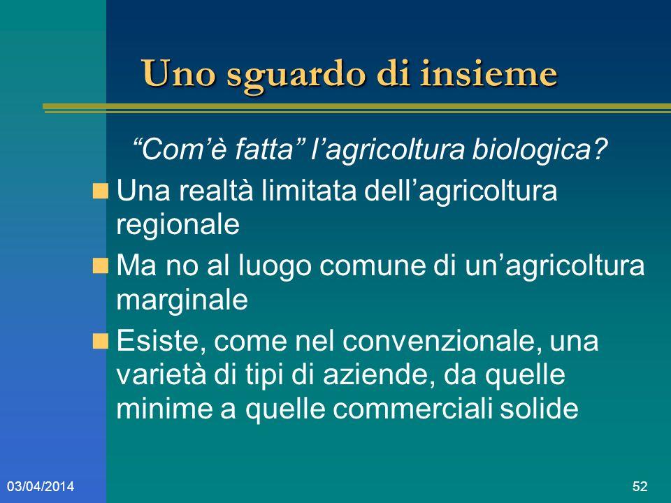 5203/04/2014 Uno sguardo di insieme Comè fatta lagricoltura biologica.
