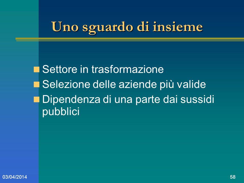 5803/04/2014 Uno sguardo di insieme Settore in trasformazione Selezione delle aziende più valide Dipendenza di una parte dai sussidi pubblici