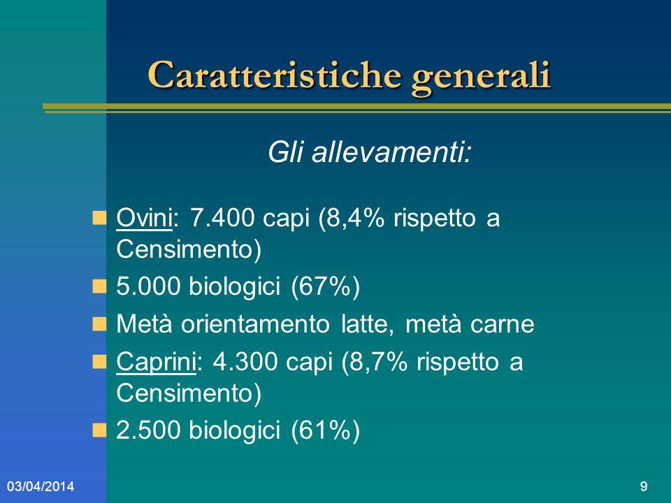903/04/2014 Caratteristiche generali Gli allevamenti: Ovini: 7.400 capi (8,4% rispetto a Censimento) 5.000 biologici (67%) Metà orientamento latte, metà carne Caprini: 4.300 capi (8,7% rispetto a Censimento) 2.500 biologici (61%)
