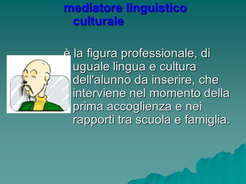 mediatore linguistico culturale è la figura professionale, di uguale lingua e cultura dell alunno da inserire, che interviene nel momento della prima accoglienza e nei rapporti tra scuola e famiglia.