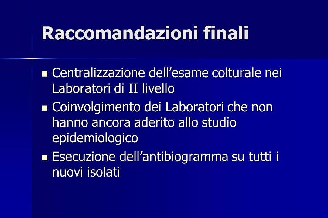Raccomandazioni finali Centralizzazione dellesame colturale nei Laboratori di II livello Centralizzazione dellesame colturale nei Laboratori di II liv