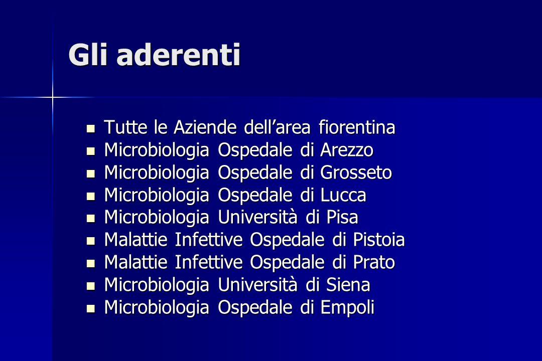 Gli aderenti Tutte le Aziende dellarea fiorentina Tutte le Aziende dellarea fiorentina Microbiologia Ospedale di Arezzo Microbiologia Ospedale di Arez