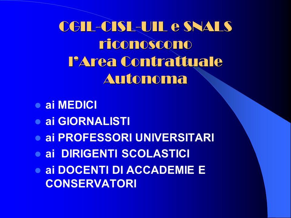 I Sindacati Confederali NEGANO larea contrattuale autonoma ai docenti della scuola italiana.