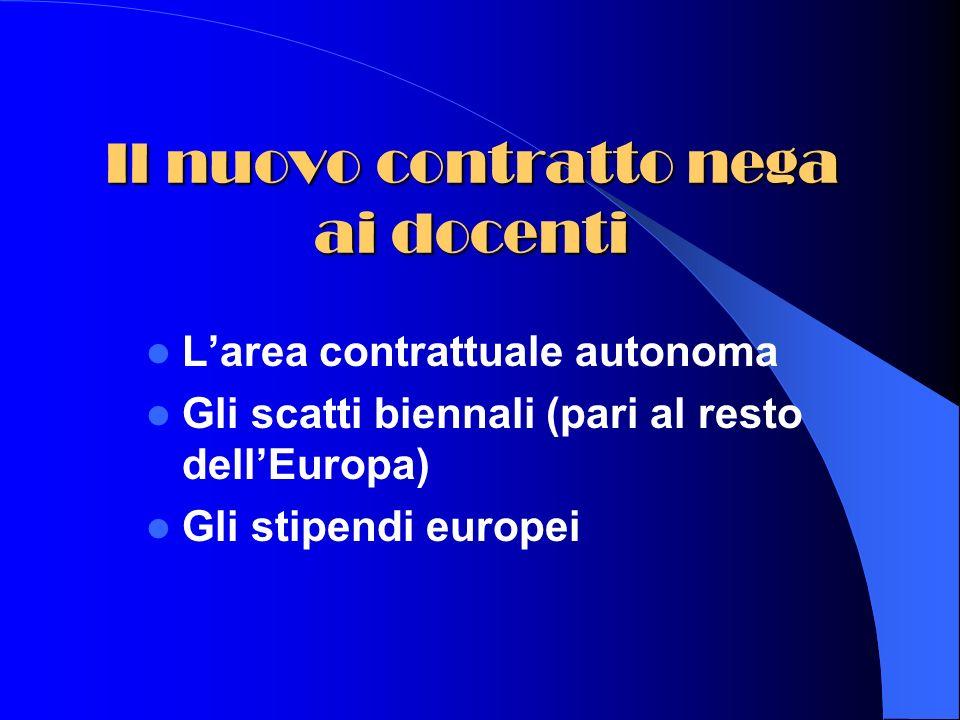 Il nuovo contratto nega ai docenti Larea contrattuale autonoma Gli scatti biennali (pari al resto dellEuropa) Gli stipendi europei