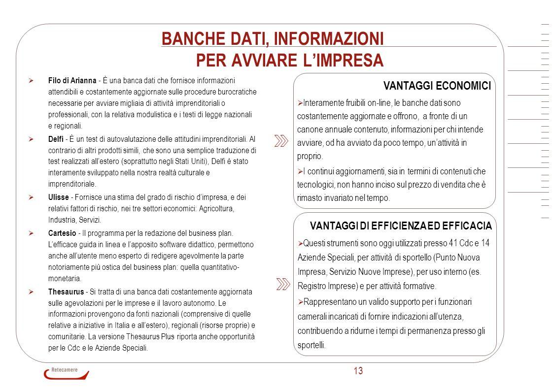 13 BANCHE DATI, INFORMAZIONI PER AVVIARE LIMPRESA VANTAGGI ECONOMICI Interamente fruibili on-line, le banche dati sono costantemente aggiornate e offr