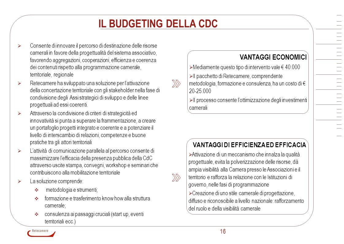 16 IL BUDGETING DELLA CDC Consente di innovare il percorso di destinazione delle risorse camerali in favore della progettualità del sistema associativ