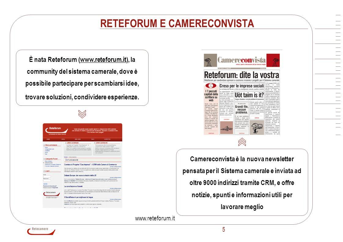 5 RETEFORUM E CAMERECONVISTA È nata Reteforum (www.reteforum.it), la community del sistema camerale, dove è possibile partecipare per scambiarsi idee,