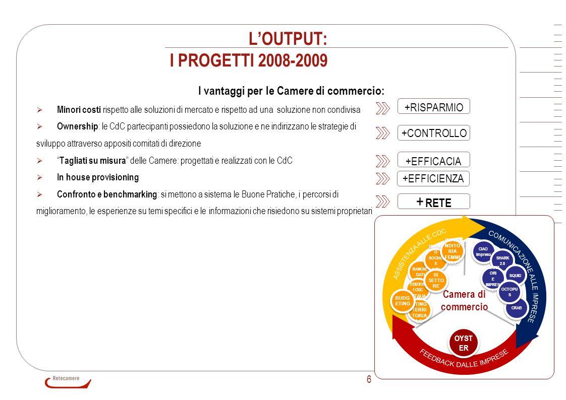 6 LOUTPUT: I PROGETTI 2008-2009 I vantaggi per le Camere di commercio: Minori costi rispetto alle soluzioni di mercato e rispetto ad una soluzione non