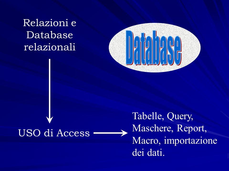 Utilizzo di macchine remote: telnet LAN e WAN Browser e Posta Elettronica Sicurezza elettronica, protocolli Trasferimento di file: ftp