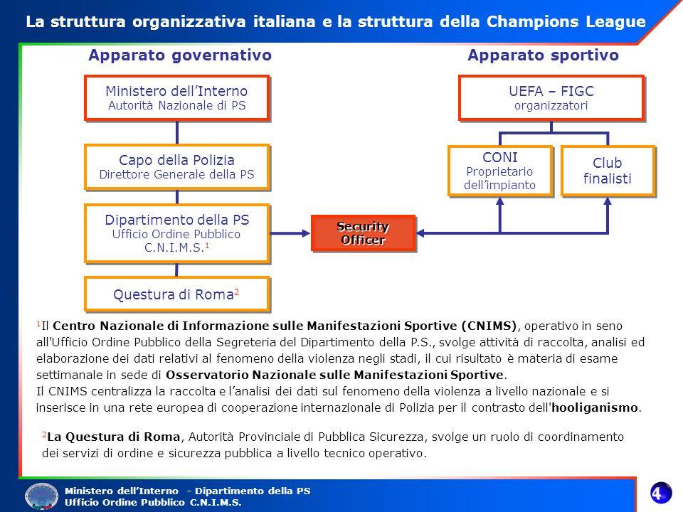 Ministero dellInterno - Dipartimento della PS Ufficio Ordine Pubblico C.N.I.M.S. La struttura organizzativa italiana e la struttura della Champions Le