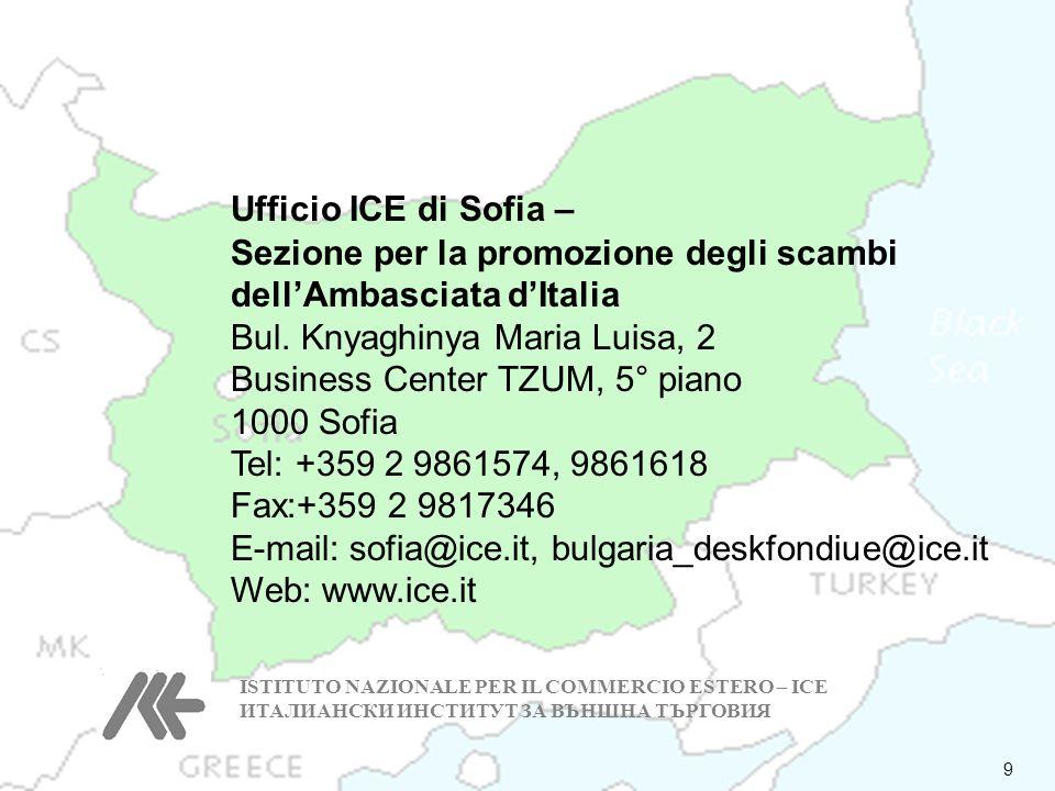 Ufficio ICE di Sofia – Sezione per la promozione degli scambi dellAmbasciata dItalia Bul. Knyaghinya Maria Luisa, 2 Business Center TZUM, 5° piano 100