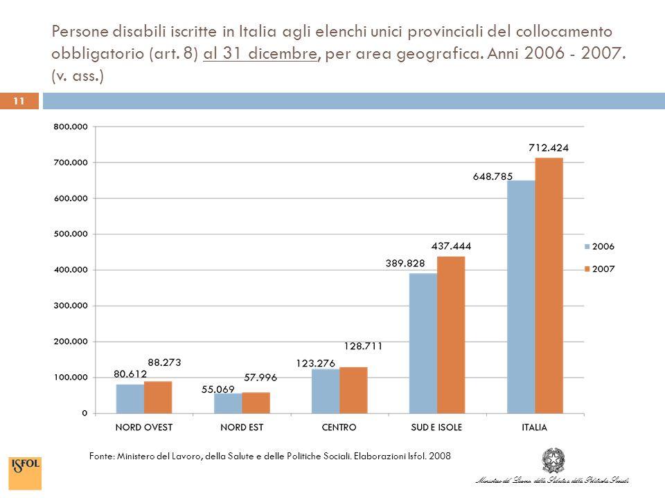 Ministero del Lavoro, della Salute e delle Politiche Sociali 11 Persone disabili iscritte in Italia agli elenchi unici provinciali del collocamento obbligatorio (art.