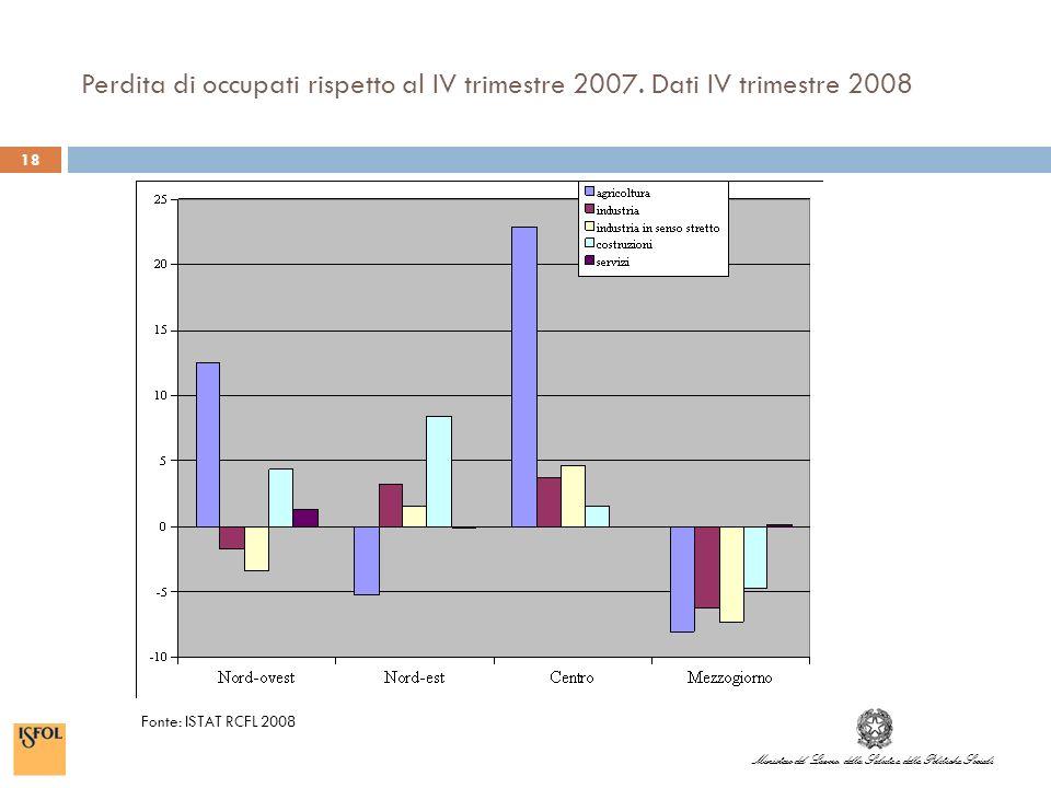 Ministero del Lavoro, della Salute e delle Politiche Sociali Perdita di occupati rispetto al IV trimestre 2007.