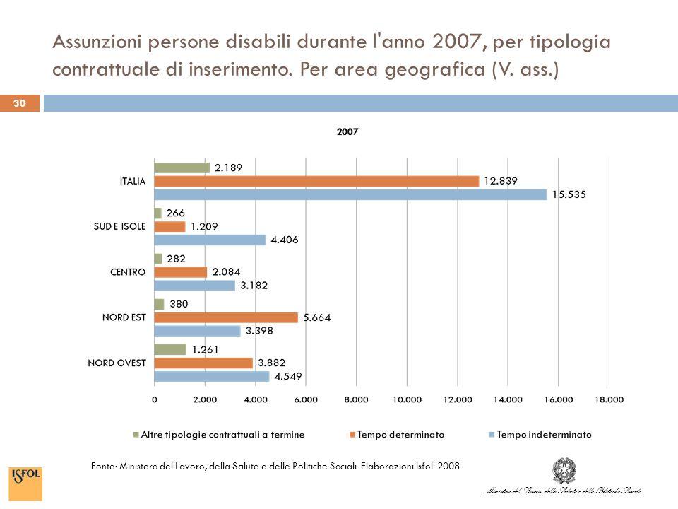 Ministero del Lavoro, della Salute e delle Politiche Sociali 30 Assunzioni persone disabili durante l anno 2007, per tipologia contrattuale di inserimento.