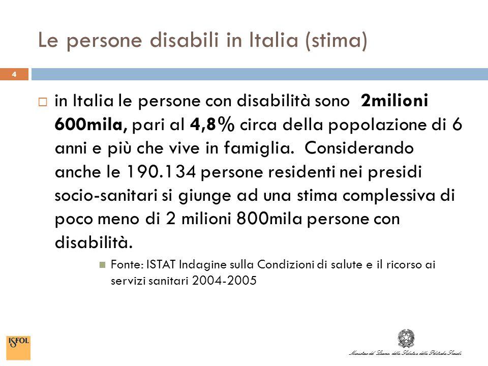 Ministero del Lavoro, della Salute e delle Politiche Sociali Avviamenti lavorativi di persone disabili.